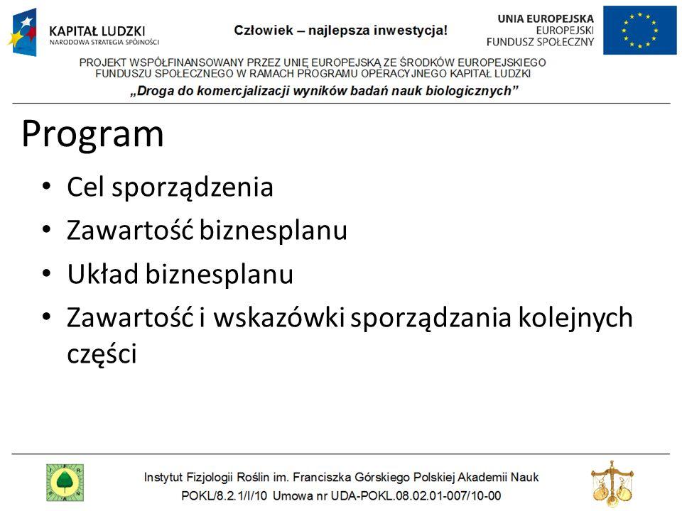 Program Cel sporządzenia Zawartość biznesplanu Układ biznesplanu Zawartość i wskazówki sporządzania kolejnych części
