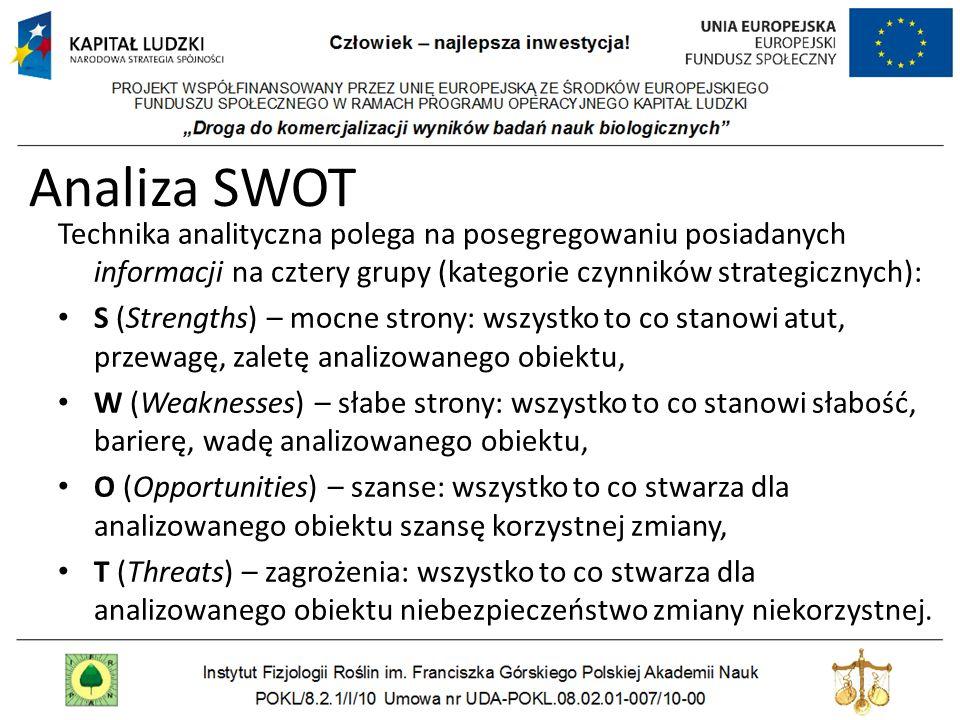 Analiza SWOT Technika analityczna polega na posegregowaniu posiadanych informacji na cztery grupy (kategorie czynników strategicznych): S (Strengths)