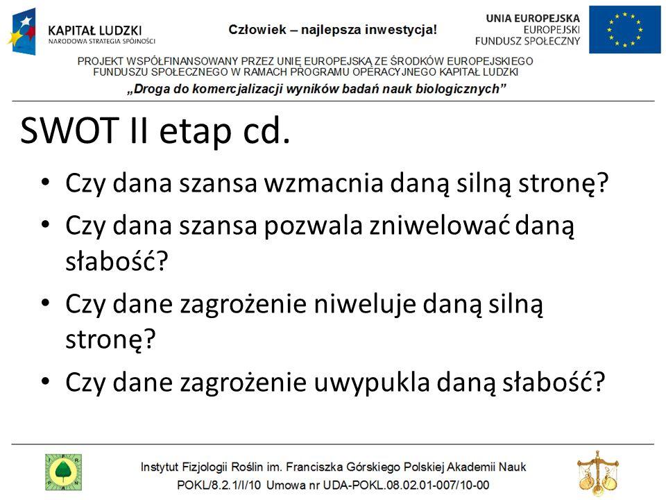 SWOT II etap cd. Czy dana szansa wzmacnia daną silną stronę? Czy dana szansa pozwala zniwelować daną słabość? Czy dane zagrożenie niweluje daną silną