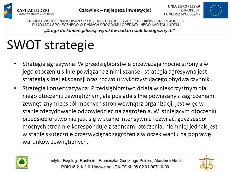 SWOT strategie Strategia agresywna: W przedsiębiorstwie przeważają mocne strony a w jego otoczeniu silnie powiązane z nimi szanse - strategia agresywn