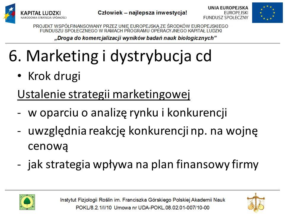6. Marketing i dystrybucja cd Krok drugi Ustalenie strategii marketingowej -w oparciu o analizę rynku i konkurencji -uwzględnia reakcję konkurencji np