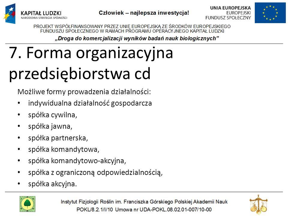 7. Forma organizacyjna przedsiębiorstwa cd Możliwe formy prowadzenia działalności: indywidualna działalność gospodarcza spółka cywilna, spółka jawna,