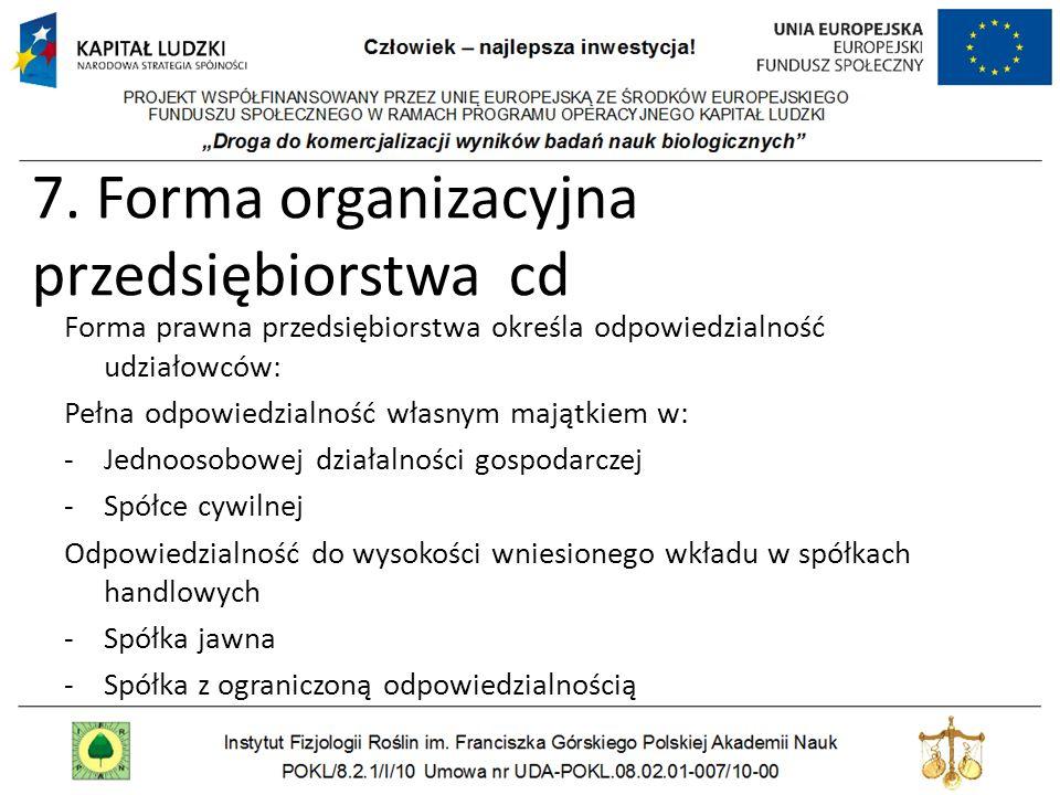 7. Forma organizacyjna przedsiębiorstwa cd Forma prawna przedsiębiorstwa określa odpowiedzialność udziałowców: Pełna odpowiedzialność własnym majątkie