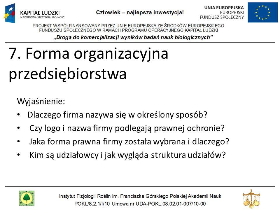 7. Forma organizacyjna przedsiębiorstwa Wyjaśnienie: Dlaczego firma nazywa się w określony sposób? Czy logo i nazwa firmy podlegają prawnej ochronie?