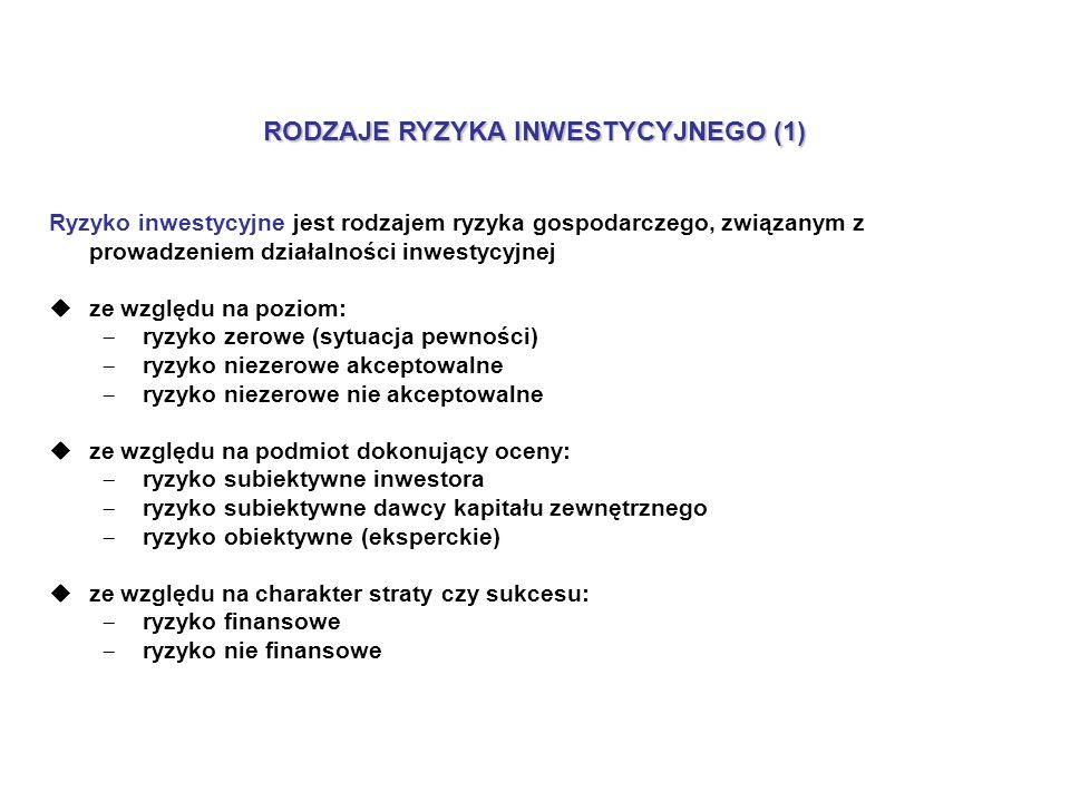 RODZAJE RYZYKA INWESTYCYJNEGO (1) Ryzyko inwestycyjne jest rodzajem ryzyka gospodarczego, związanym z prowadzeniem działalności inwestycyjnej ze względu na poziom: ryzyko zerowe (sytuacja pewności) ryzyko niezerowe akceptowalne ryzyko niezerowe nie akceptowalne ze względu na podmiot dokonujący oceny: ryzyko subiektywne inwestora ryzyko subiektywne dawcy kapitału zewnętrznego ryzyko obiektywne (eksperckie) ze względu na charakter straty czy sukcesu: ryzyko finansowe ryzyko nie finansowe