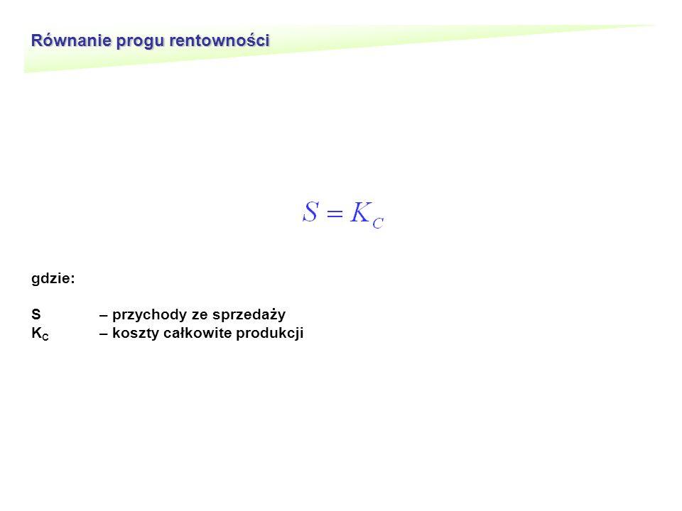 Równanie progu rentowności gdzie: S– przychody ze sprzedaży K C – koszty całkowite produkcji