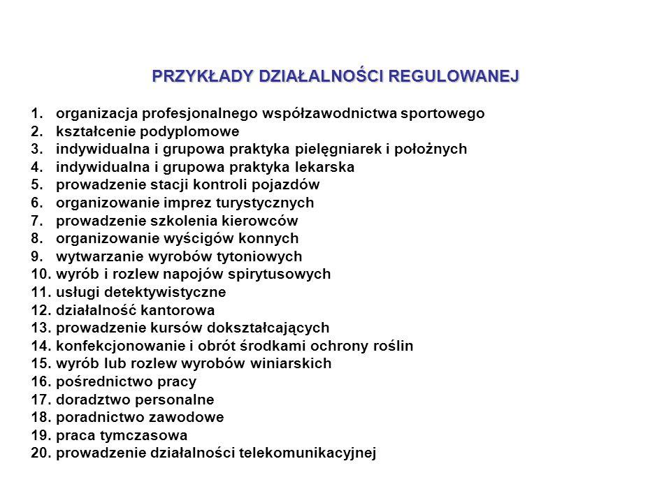 PRZYKŁADY DZIAŁALNOŚCI REGULOWANEJ 1.organizacja profesjonalnego współzawodnictwa sportowego 2.kształcenie podyplomowe 3.indywidualna i grupowa praktyka pielęgniarek i położnych 4.indywidualna i grupowa praktyka lekarska 5.prowadzenie stacji kontroli pojazdów 6.organizowanie imprez turystycznych 7.prowadzenie szkolenia kierowców 8.organizowanie wyścigów konnych 9.wytwarzanie wyrobów tytoniowych 10.wyrób i rozlew napojów spirytusowych 11.usługi detektywistyczne 12.działalność kantorowa 13.prowadzenie kursów dokształcających 14.konfekcjonowanie i obrót środkami ochrony roślin 15.wyrób lub rozlew wyrobów winiarskich 16.pośrednictwo pracy 17.doradztwo personalne 18.poradnictwo zawodowe 19.praca tymczasowa 20.prowadzenie działalności telekomunikacyjnej