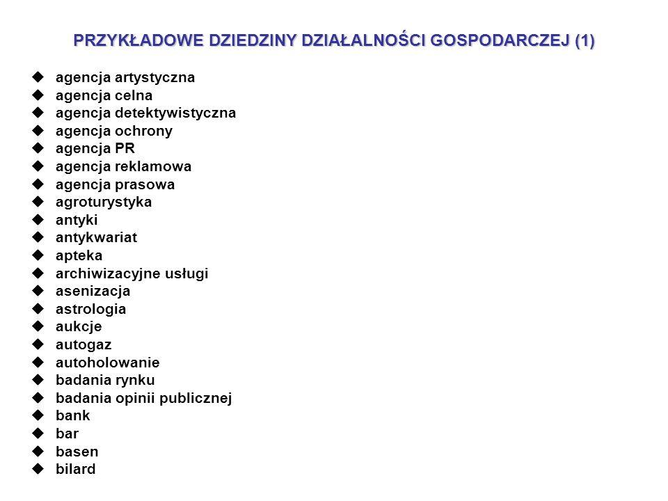 PRZYKŁADOWEDZIEDZINY DZIAŁALNOŚCI GOSPODARCZEJ (1) PRZYKŁADOWE DZIEDZINY DZIAŁALNOŚCI GOSPODARCZEJ (1) agencja artystyczna agencja celna agencja detektywistyczna agencja ochrony agencja PR agencja reklamowa agencja prasowa agroturystyka antyki antykwariat apteka archiwizacyjne usługi asenizacja astrologia aukcje autogaz autoholowanie badania rynku badania opinii publicznej bank bar basen bilard