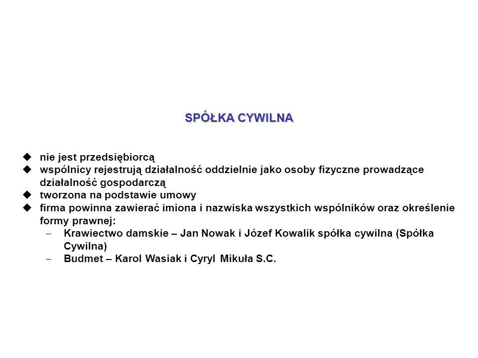 SPÓŁKA CYWILNA nie jest przedsiębiorcą wspólnicy rejestrują działalność oddzielnie jako osoby fizyczne prowadzące działalność gospodarczą tworzona na podstawie umowy firma powinna zawierać imiona i nazwiska wszystkich wspólników oraz określenie formy prawnej: Krawiectwo damskie – Jan Nowak i Józef Kowalik spółka cywilna (Spółka Cywilna) Budmet – Karol Wasiak i Cyryl Mikuła S.C.