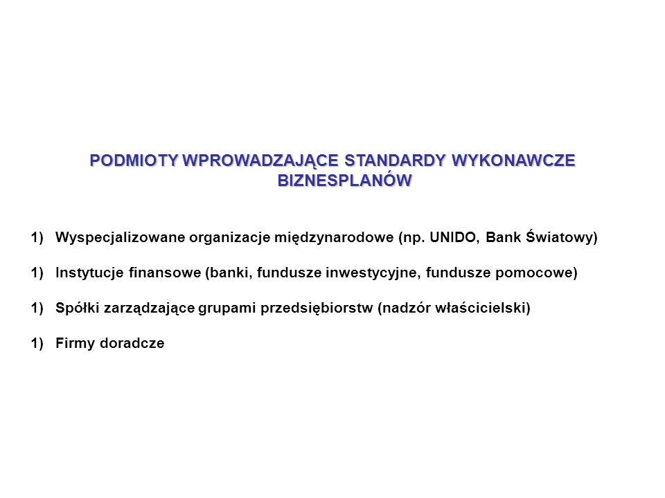 PODMIOTY WPROWADZAJĄCE STANDARDY WYKONAWCZE BIZNESPLANÓW 1)Wyspecjalizowane organizacje międzynarodowe (np.