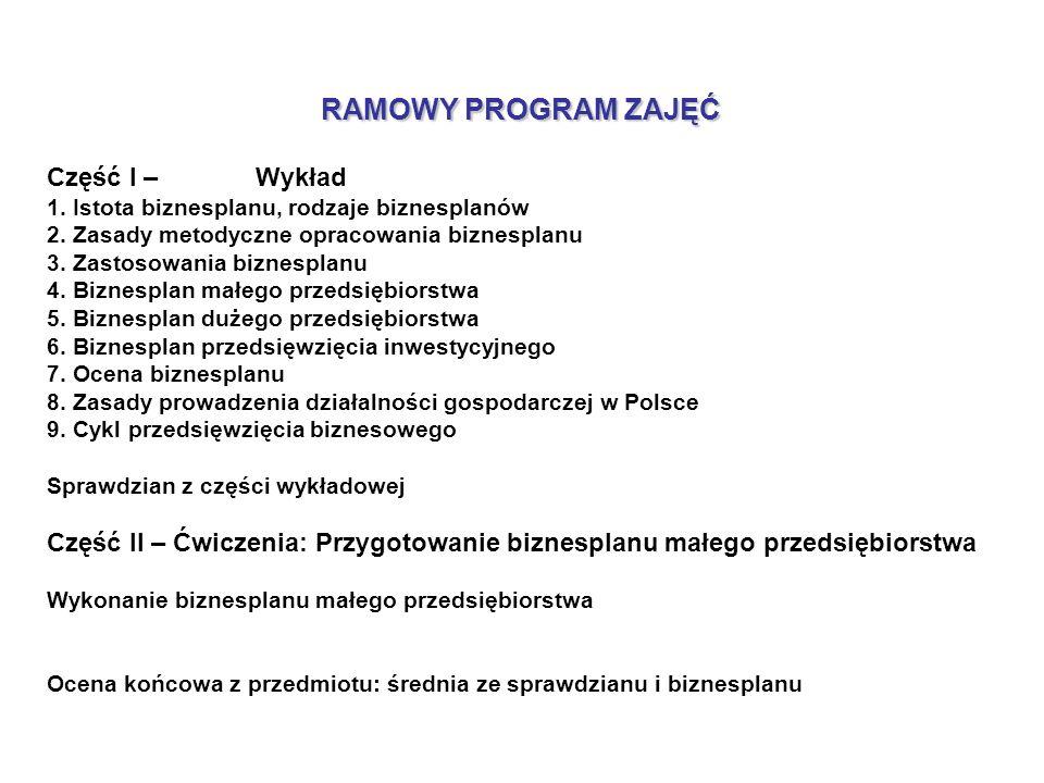 RAMOWY PROGRAM ZAJĘĆ Część I – Wykład 1. Istota biznesplanu, rodzaje biznesplanów 2.