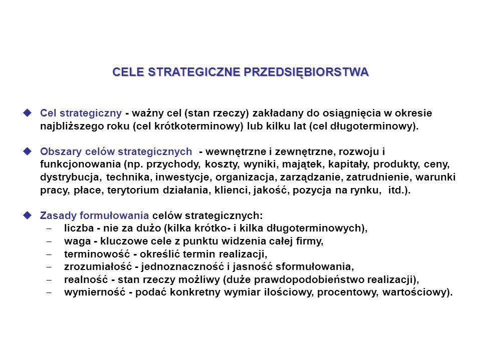 CELE STRATEGICZNE PRZEDSIĘBIORSTWA Cel strategiczny - ważny cel (stan rzeczy) zakładany do osiągnięcia w okresie najbliższego roku (cel krótkoterminowy) lub kilku lat (cel długoterminowy).
