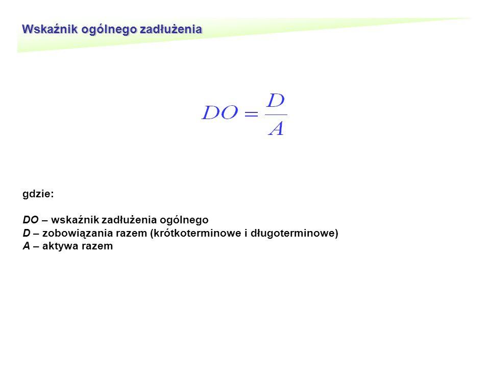 Wskaźnik ogólnego zadłużenia gdzie: DO – wskaźnik zadłużenia ogólnego D – zobowiązania razem (krótkoterminowe i długoterminowe) A – aktywa razem