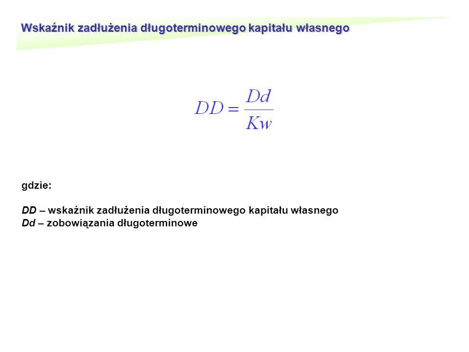 Wskaźnik zadłużenia długoterminowego kapitału własnego gdzie: DD – wskaźnik zadłużenia długoterminowego kapitału własnego Dd – zobowiązania długoterminowe