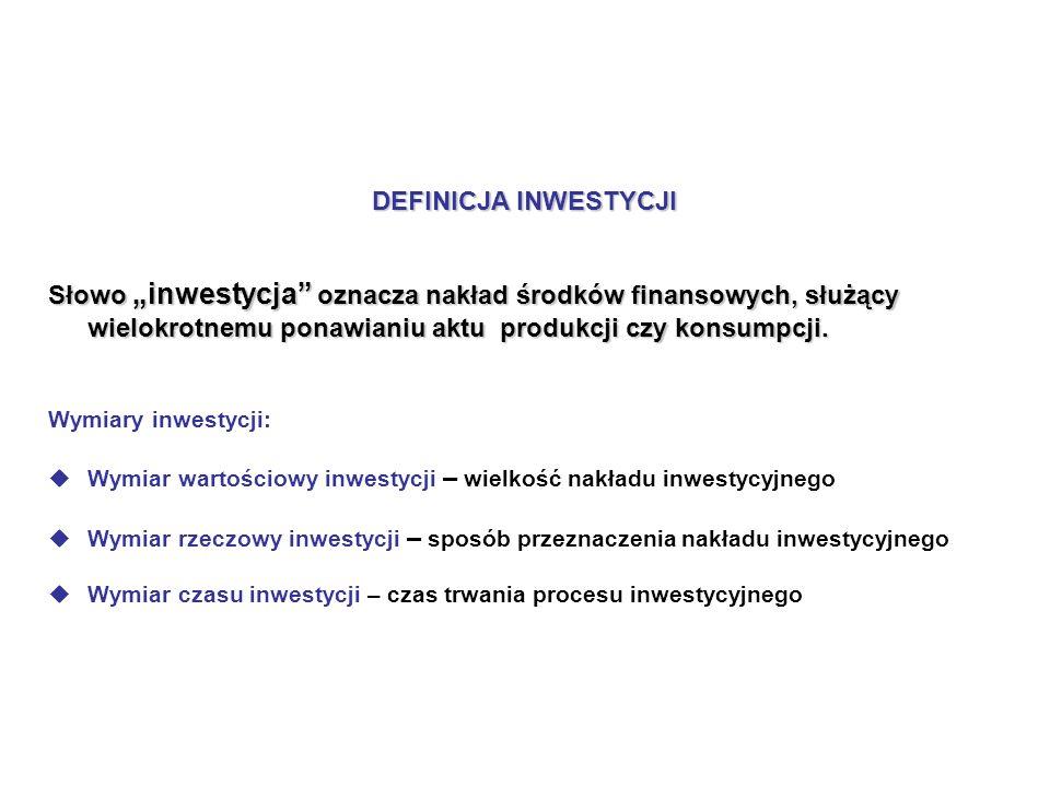 DEFINICJA INWESTYCJI Słowo inwestycja oznacza nakład środków finansowych, służący wielokrotnemu ponawianiu aktu produkcji czy konsumpcji.