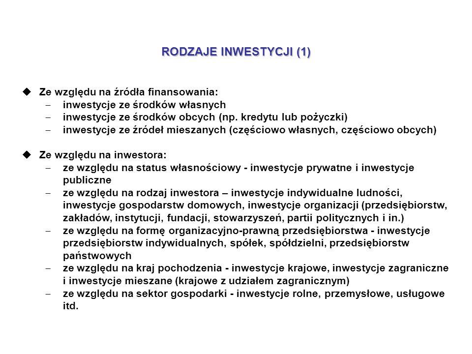 RODZAJE INWESTYCJI (1) Ze względu na źródła finansowania: inwestycje ze środków własnych inwestycje ze środków obcych (np.