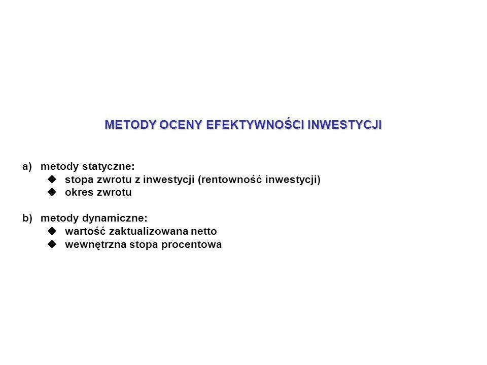METODY OCENY EFEKTYWNOŚCI INWESTYCJI a)metody statyczne: stopa zwrotu z inwestycji (rentowność inwestycji) okres zwrotu b)metody dynamiczne: wartość zaktualizowana netto wewnętrzna stopa procentowa