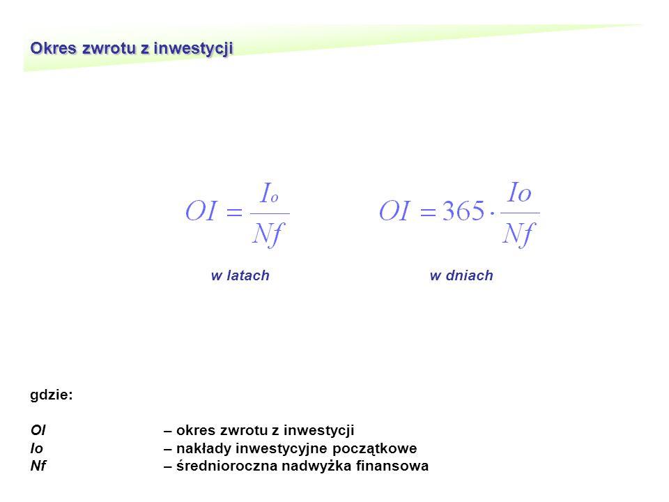 Okres zwrotu z inwestycji gdzie: OI– okres zwrotu z inwestycji Io– nakłady inwestycyjne początkowe Nf– średnioroczna nadwyżka finansowa w latachw dniach