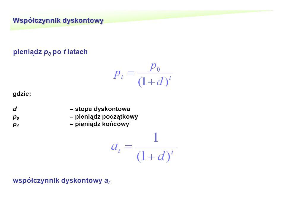 Współczynnik dyskontowy gdzie: d– stopa dyskontowa p 0 – pieniądz początkowy p 1 – pieniądz końcowy pieniądz p 0 po t latach współczynnik dyskontowy a t