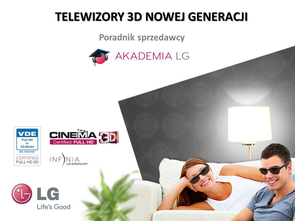 TELEWIZORY 3D NOWEJ GENERACJI Tylko do użytku wewnętrznego Poradnik sprzedawcy