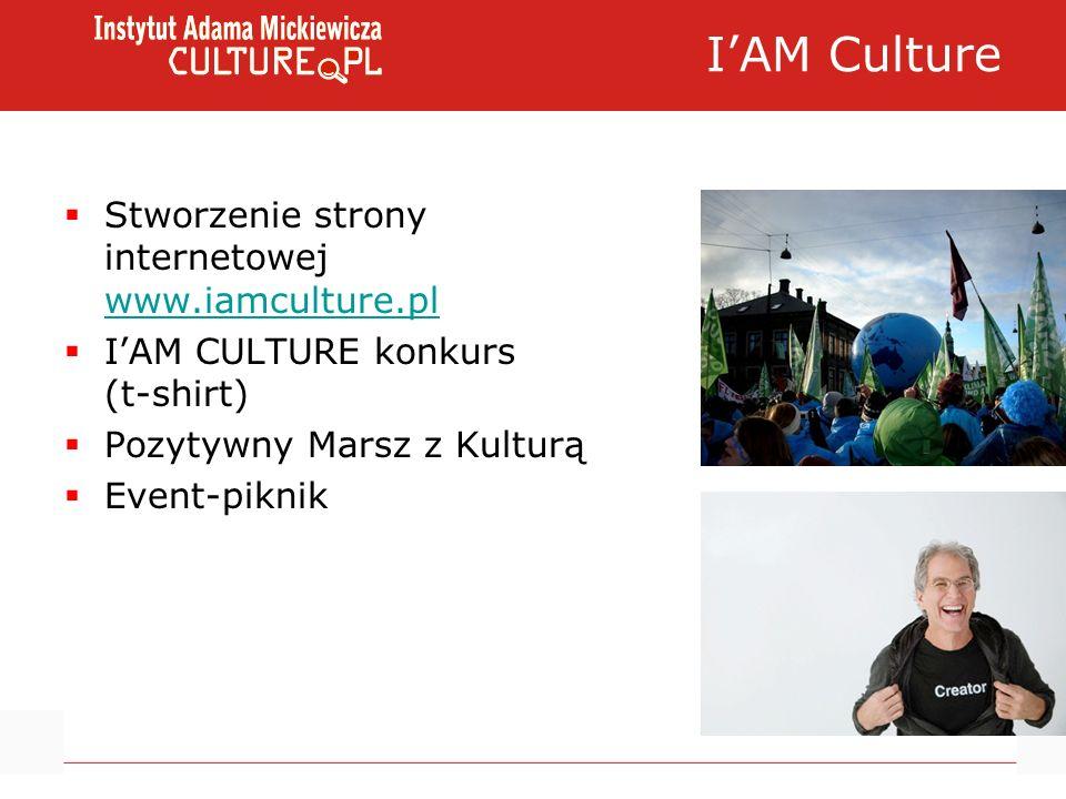 IAM Culture Stworzenie strony internetowej www.iamculture.pl www.iamculture.pl IAM CULTURE konkurs (t-shirt) Pozytywny Marsz z Kulturą Event-piknik