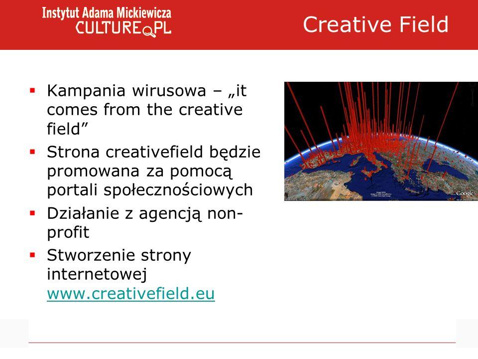 Creative Field Kampania wirusowa – it comes from the creative field Strona creativefield będzie promowana za pomocą portali społecznościowych Działanie z agencją non- profit Stworzenie strony internetowej www.creativefield.eu www.creativefield.eu
