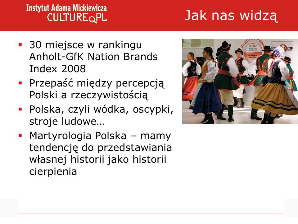 Jak nas widzą 30 miejsce w rankingu Anholt-GfK Nation Brands Index 2008 Przepaść między percepcją Polski a rzeczywistością Polska, czyli wódka, oscypk
