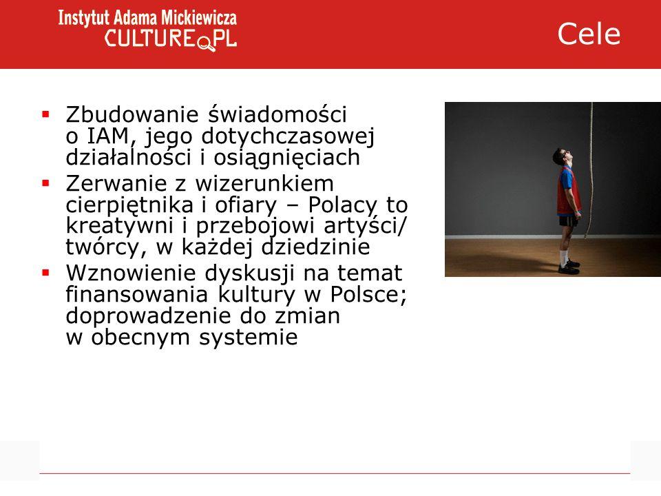 Cele Zbudowanie świadomości o IAM, jego dotychczasowej działalności i osiągnięciach Zerwanie z wizerunkiem cierpiętnika i ofiary – Polacy to kreatywni