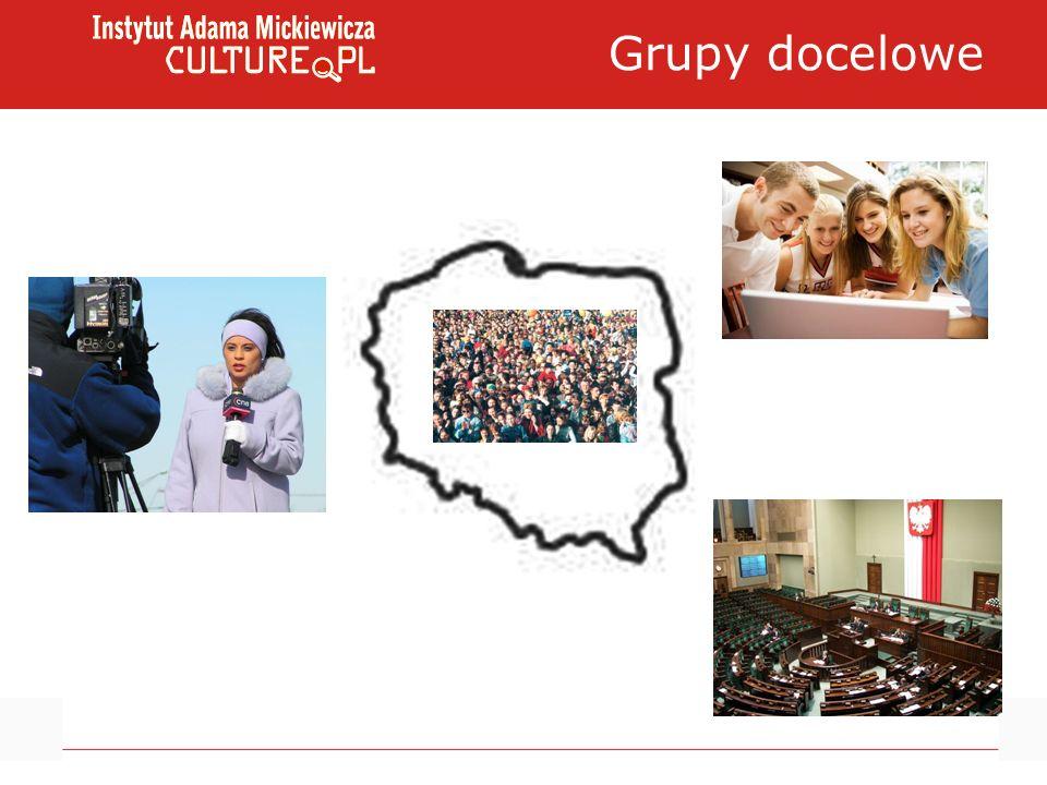 Spisek lekkoduchów Polscy decydenci polityczni nie postrzegają nakładów na kulturę jako inwestycji tylko jako darowiznę.
