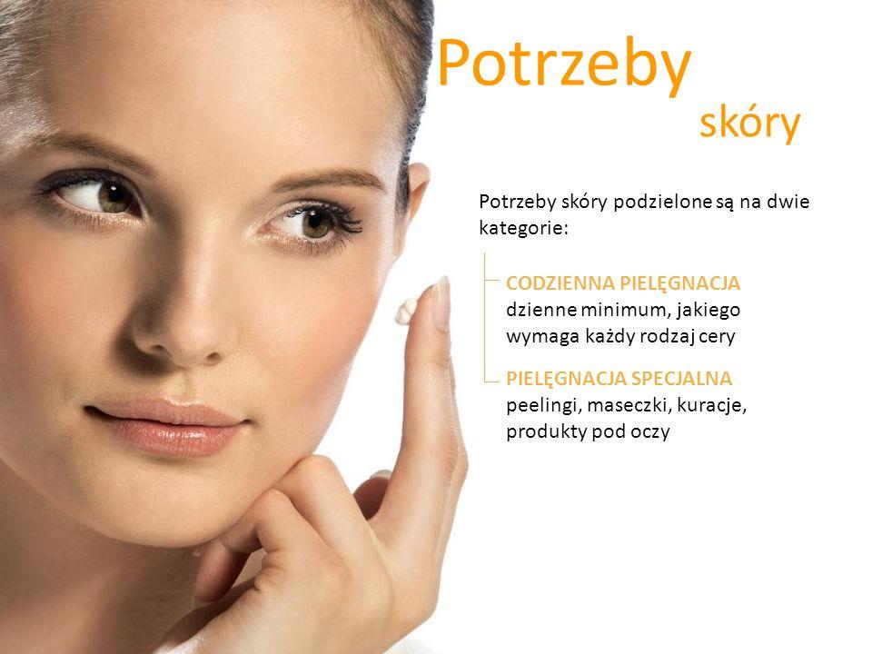 skóry Potrzeby Potrzeby skóry podzielone są na dwie kategorie: CODZIENNA PIELĘGNACJA dzienne minimum, jakiego wymaga każdy rodzaj cery PIELĘGNACJA SPECJALNA peelingi, maseczki, kuracje, produkty pod oczy