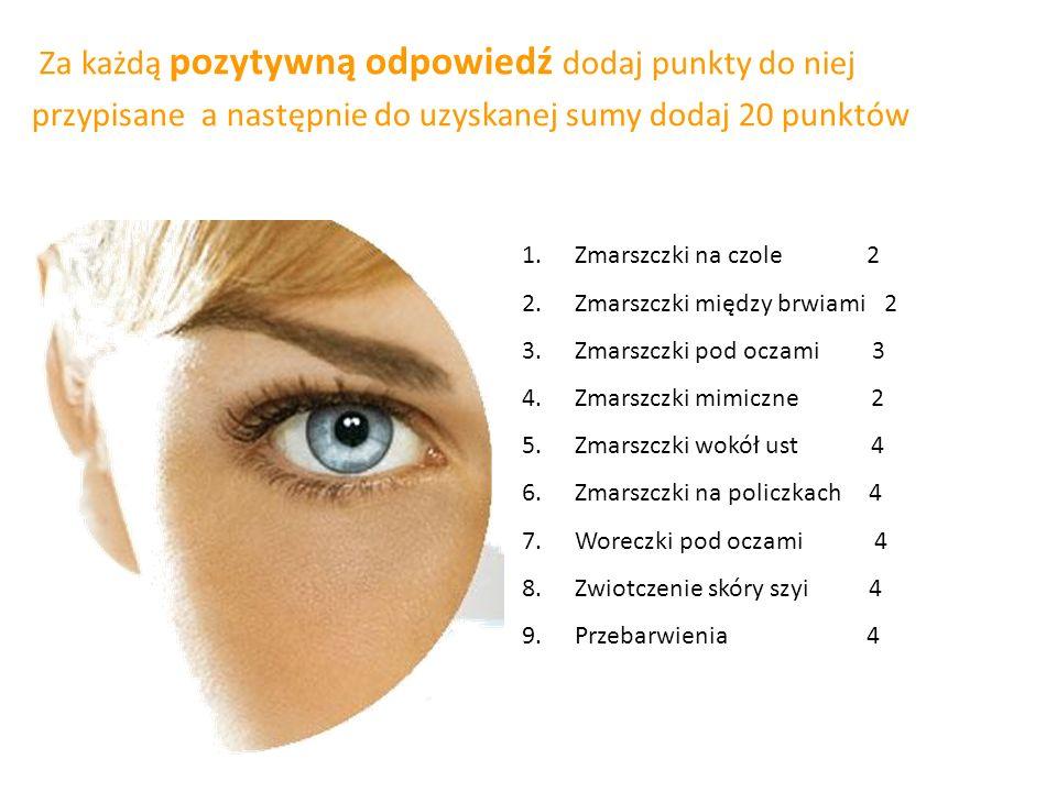 Za każdą pozytywną odpowiedź dodaj punkty do niej przypisane a następnie do uzyskanej sumy dodaj 20 punktów 1.Zmarszczki na czole 2 2.Zmarszczki między brwiami 2 3.Zmarszczki pod oczami 3 4.Zmarszczki mimiczne 2 5.Zmarszczki wokół ust 4 6.Zmarszczki na policzkach 4 7.Woreczki pod oczami 4 8.Zwiotczenie skóry szyi 4 9.Przebarwienia 4
