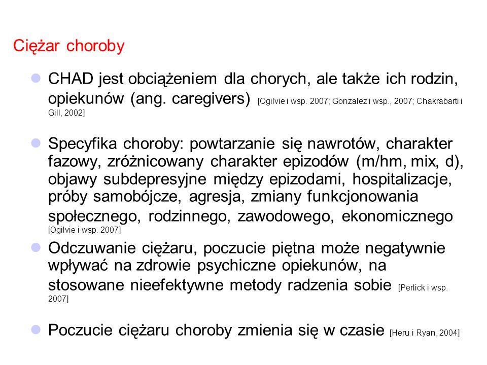 Ciężar choroby CHAD jest obciążeniem dla chorych, ale także ich rodzin, opiekunów (ang. caregivers) [Ogilvie i wsp. 2007; Gonzalez i wsp., 2007; Chakr