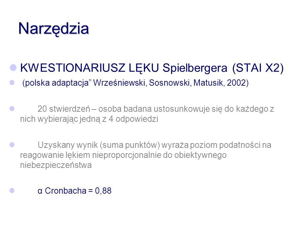 Narzędzia KWESTIONARIUSZ LĘKU Spielbergera (STAI X2) (polska adaptacja Wrześniewski, Sosnowski, Matusik, 2002) 20 stwierdzeń – osoba badana ustosunkow