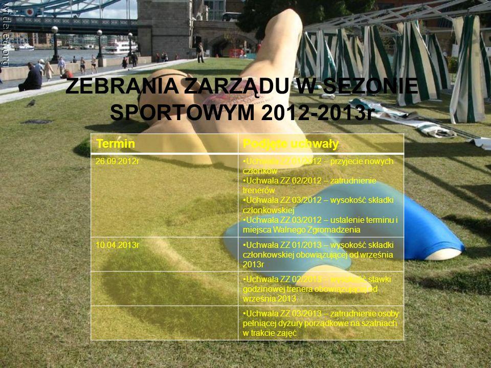 Kolejny dzień zmagań i kolejne medale Otwarte Mistrzostwa Dolnego Śląska w Kategorii Masters – Bielawa 2013