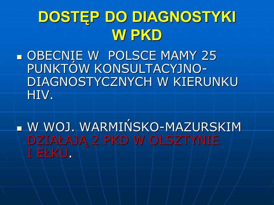 DOSTĘP DO DIAGNOSTYKI W PKD OBECNIE W POLSCE MAMY 25 PUNKTÓW KONSULTACYJNO- DIAGNOSTYCZNYCH W KIERUNKU HIV. OBECNIE W POLSCE MAMY 25 PUNKTÓW KONSULTAC