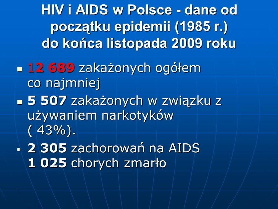 HIV i AIDS w Polsce - dane od początku epidemii (1985 r.) do końca listopada 2009 roku 12 689 zakażonych ogółem co najmniej 12 689 zakażonych ogółem c