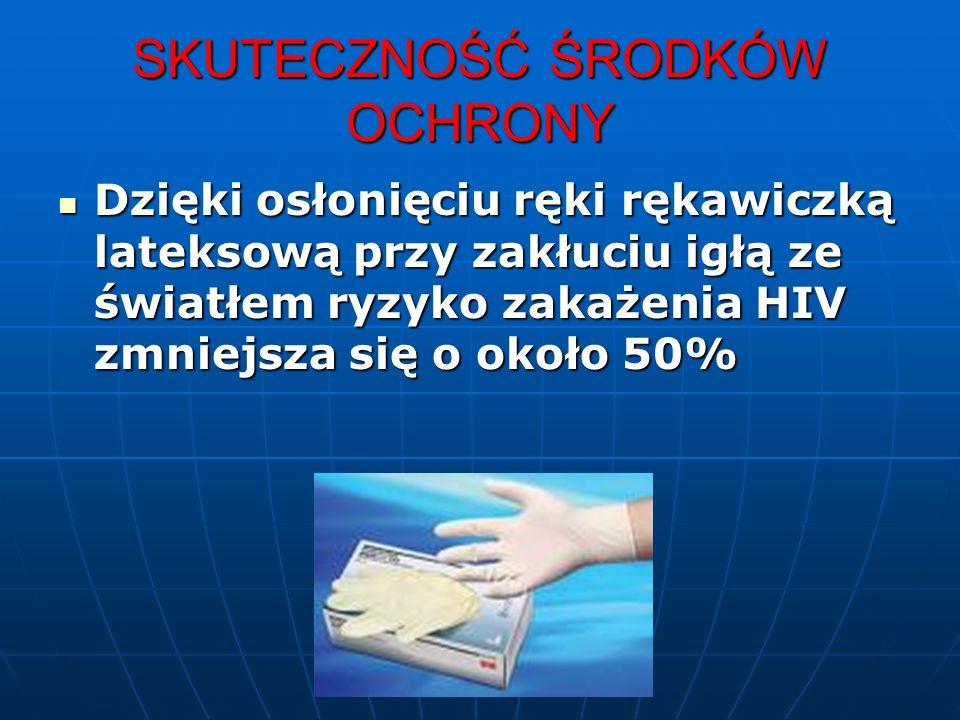SKUTECZNOŚĆ ŚRODKÓW OCHRONY Dzięki osłonięciu ręki rękawiczką lateksową przy zakłuciu igłą ze światłem ryzyko zakażenia HIV zmniejsza się o około 50%