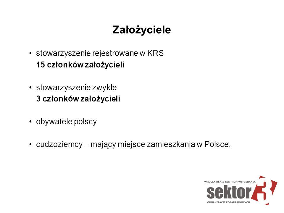 Założyciele stowarzyszenie rejestrowane w KRS 15 członków założycieli stowarzyszenie zwykłe 3 członków założycieli obywatele polscy cudzoziemcy – mają