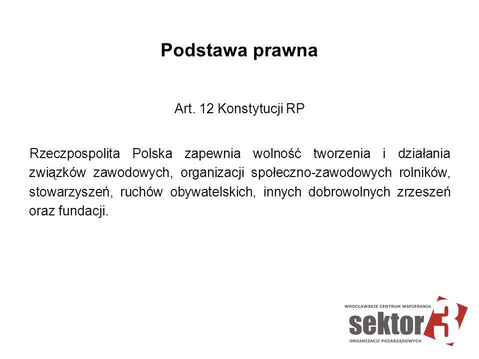 Podstawa prawna Art. 12 Konstytucji RP Rzeczpospolita Polska zapewnia wolność tworzenia i działania związków zawodowych, organizacji społeczno-zawodow