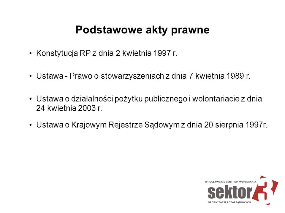 Podstawowe akty prawne Konstytucja RP z dnia 2 kwietnia 1997 r. Ustawa - Prawo o stowarzyszeniach z dnia 7 kwietnia 1989 r. Ustawa o działalności poży