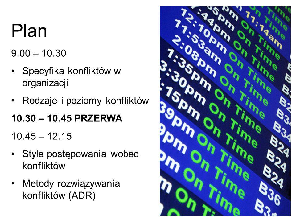 Plan 9.00 – 10.30 Specyfika konfliktów w organizacji Rodzaje i poziomy konfliktów 10.30 – 10.45 PRZERWA 10.45 – 12.15 Style postępowania wobec konflik