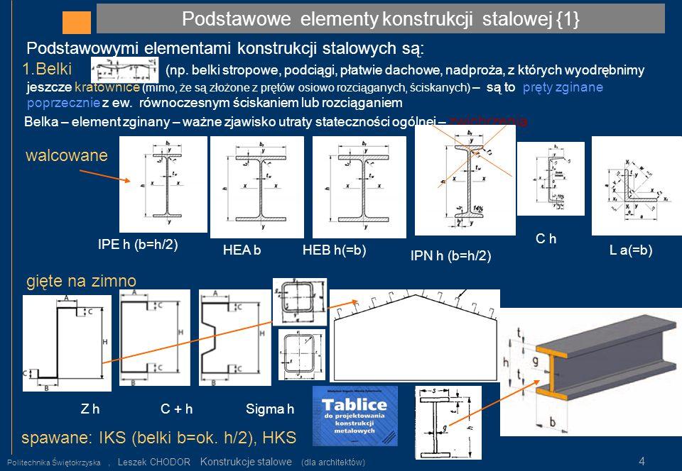 Podstawowe elementy konstrukcji stalowej {1} Politechnika Świętokrzyska, Leszek CHODOR Konstrukcje stalowe (dla architektów) 4 Podstawowymi elementami