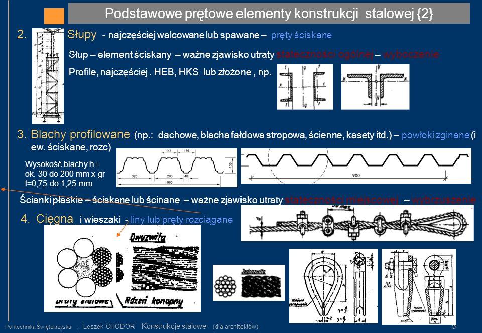 Podstawowe prętowe elementy konstrukcji stalowej {2} Politechnika Świętokrzyska, Leszek CHODOR Konstrukcje stalowe (dla architektów) 5 2. Słupy - najc