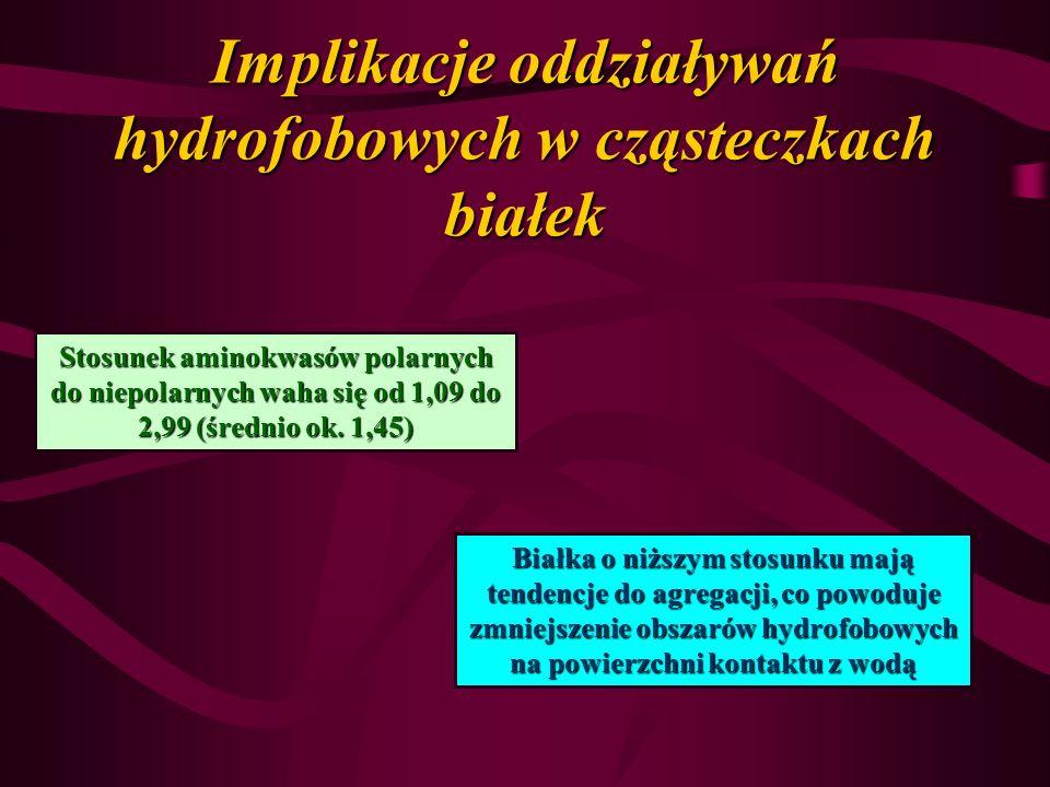 Implikacje oddziaływań hydrofobowych w cząsteczkach białek Stosunek aminokwasów polarnych do niepolarnych waha się od 1,09 do 2,99 (średnio ok. 1,45)