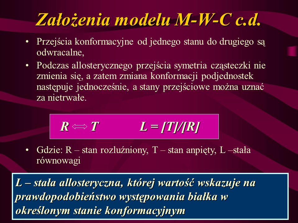 Założenia modelu M-W-C c.d. Przejścia konformacyjne od jednego stanu do drugiego są odwracalne, Podczas allosterycznego przejścia symetria cząsteczki