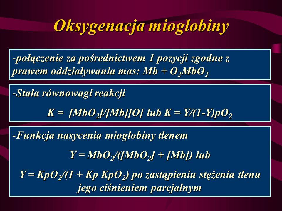 Oksygenacja mioglobiny -połączenie za pośrednictwem 1 pozycji zgodne z prawem oddziaływania mas: Mb + O 2 MbO 2 -Stała równowagi reakcji K = [MbO 2 ]/
