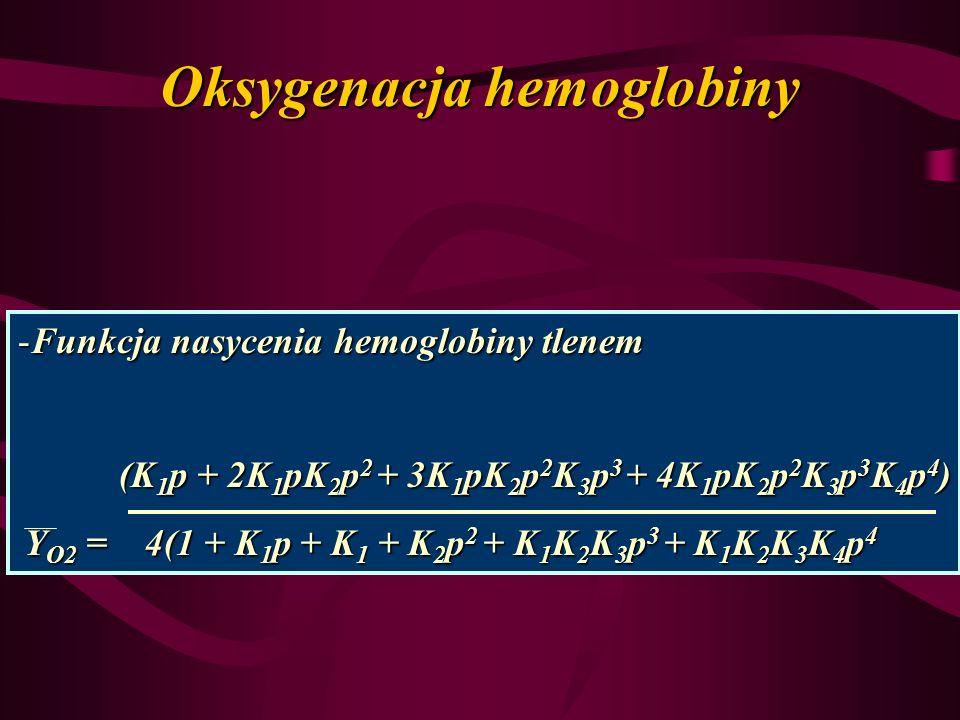 Oksygenacja hemoglobiny -Funkcja nasycenia hemoglobiny tlenem (K 1 p + 2K 1 pK 2 p 2 + 3K 1 pK 2 p 2 K 3 p 3 + 4K 1 pK 2 p 2 K 3 p 3 K 4 p 4 ) Y O2 =