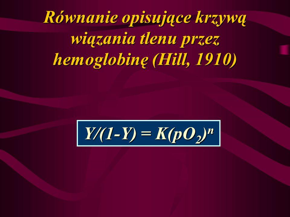 Równanie opisujące krzywą wiązania tlenu przez hemoglobinę (Hill, 1910) Y/(1-Y) = K(pO 2 ) n