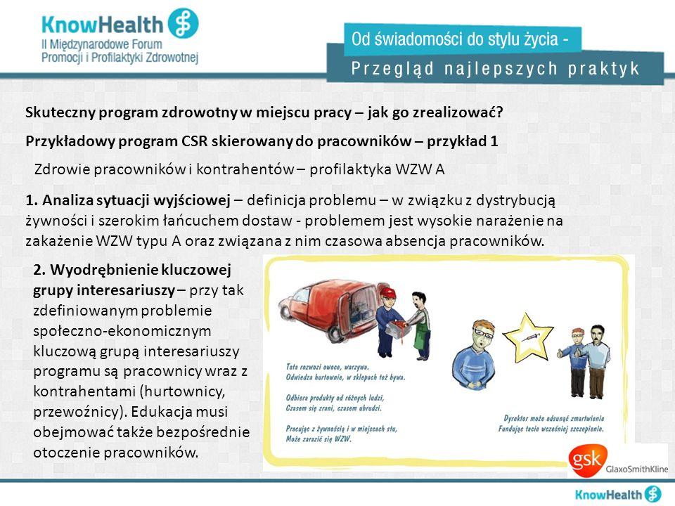 Skuteczny program zdrowotny w miejscu pracy – jak go zrealizować? Przykładowy program CSR skierowany do pracowników – przykład 1 Zdrowie pracowników i