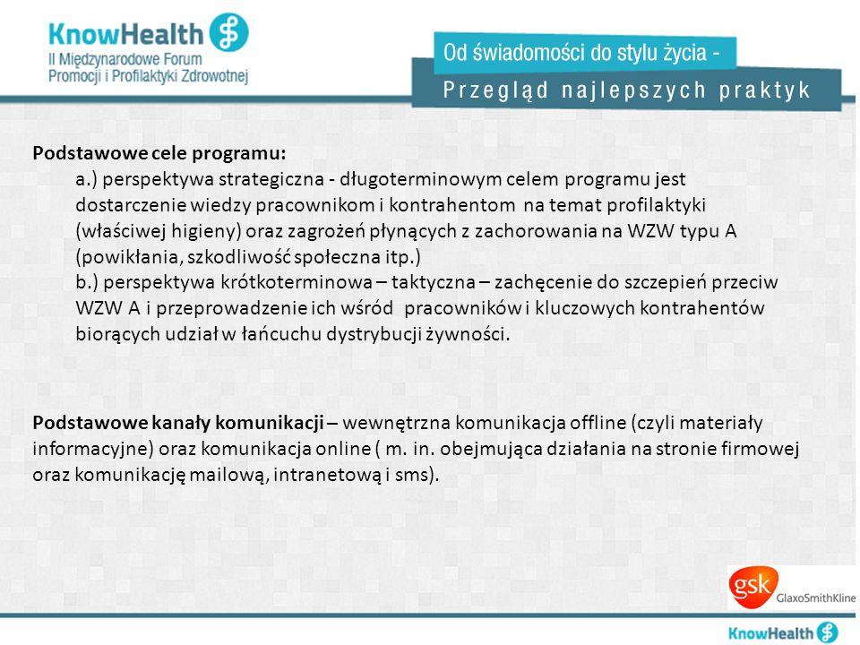 Podstawowe cele programu: a.) perspektywa strategiczna - długoterminowym celem programu jest dostarczenie wiedzy pracownikom i kontrahentom na temat p